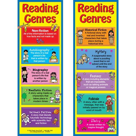 read genre reading genres set