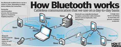 how work how does bluetooth work how it works magazine