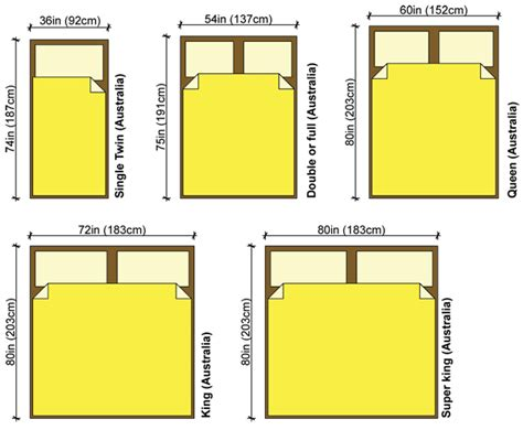 what are the dimensions of a size bed bed size
