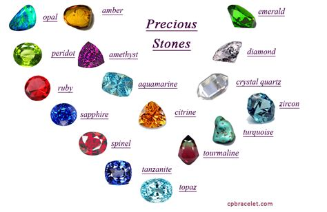 stones and for jewelry precious gemstone names jewelry