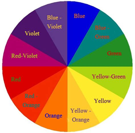 color wheel home decor the best 28 images of color wheel home decor rainbow