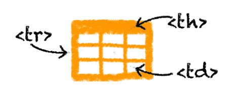 table html generator html table generator