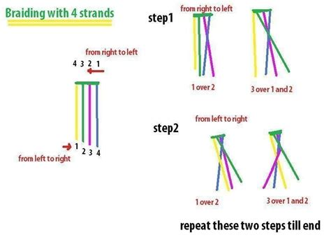 how to knit a scarf step by step marshmallow twist scarf 183 how to make a knit scarf