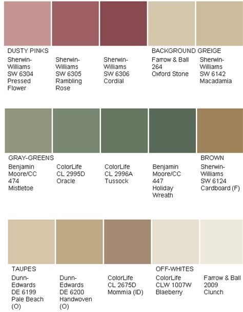 paint color names chaps home collection wainscott eye for color