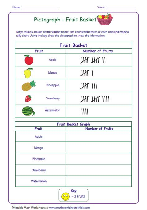 pictograph template for kids printable search results