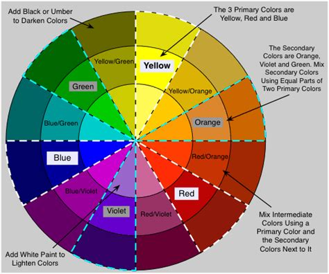 behr paint color wheel color wheel for mixing faux painting glaze and paint