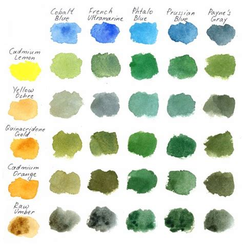 Earth Tone Color Wheel 25 best ideas about color mixing chart on pinterest