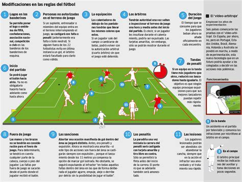 football s new rules marca english - Reglas Del Juego De Futbol Sala