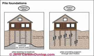 house plans with large windows piling foundation house plans piling house plans with