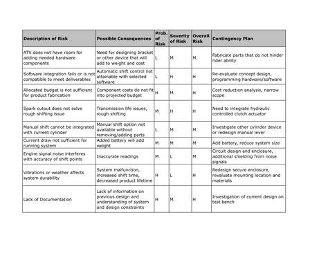 risk assessment risk assessment assessment risk benefit risk assessment