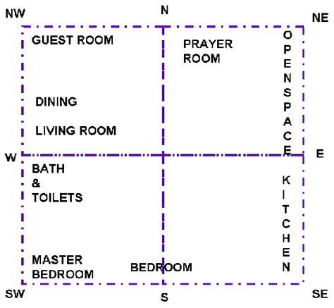 paint colors vastu easy home decor ideas bedroom vastu tips bedroom vastu