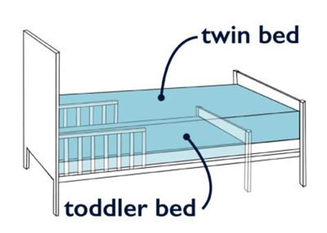 toddler mattress vs crib mattress how to transition from crib to bed sleepopolis