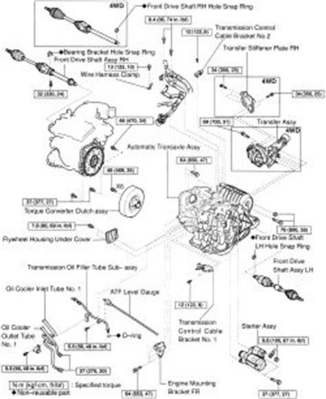 motor repair manual 2005 toyota camry transmission control repair guides manual transmission transmission removal installation autozone com