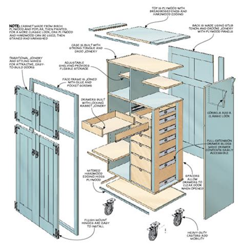 woodworking planning software desk woodworking plans tools
