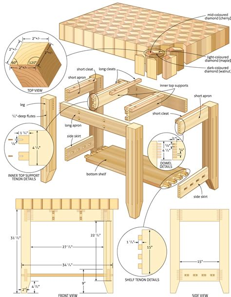 woodworking plans butcher block island woodworking plans woodshop plans