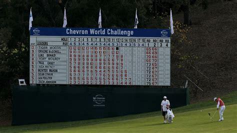Bmw Golf Chionship by Pga Tour Scoreboard