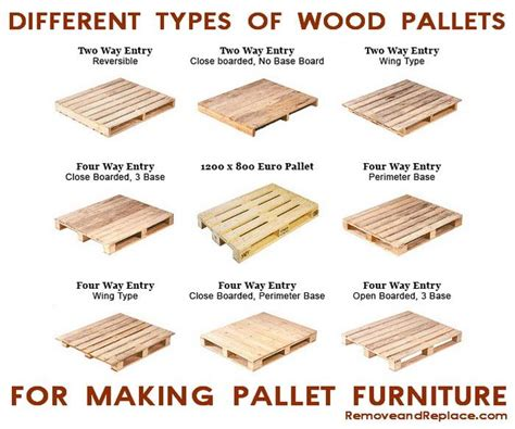 woodworking cls types timber used for the wood pallets more