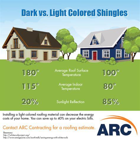 light shingle vs light colored shingles arc contracating