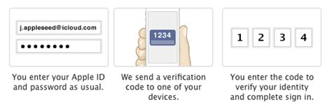 can u make an apple id without a credit card frequently asked questions about two step verification for