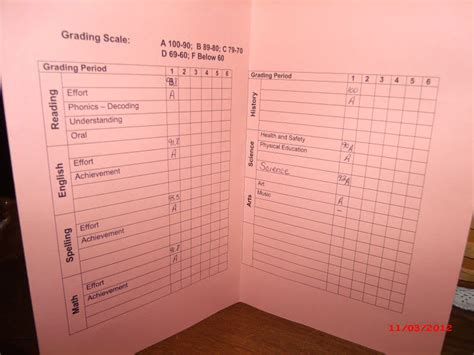 make a report card country whispers report cards for homeschoolers