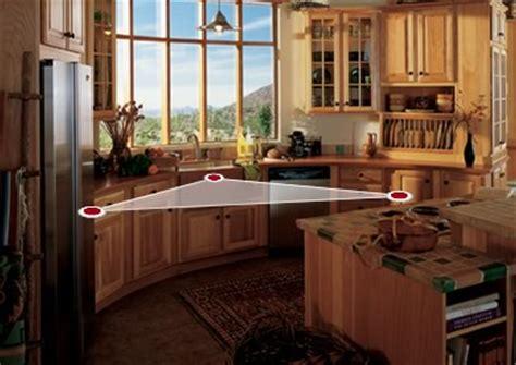 working kitchen designs work triangle kitchen layouts plan your space merillat
