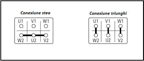 Legaturi Motoare Electrice Monofazate by Despre Motoare Electrice Electricianul Autorizat Anre