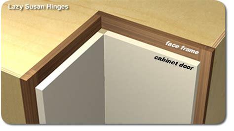 hinge for lazy susan cabinet door measuring doors based on new hinges