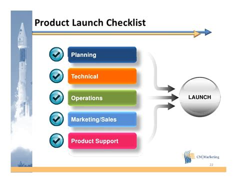 nec ntc education series how to launch your product