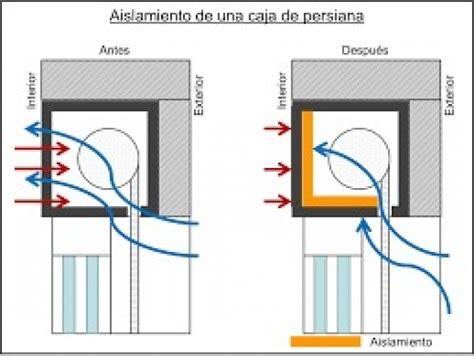 cuanto cuesta una caja de seguridad en un banco cuanto cuesta cambiar una persiana cambiar cuerda