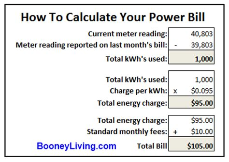 how to calculate the cost of electricity consumption how to calculate the cost of electricity consumption 28