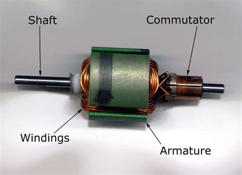 Electric Motor Armature by How Electric Motors Work