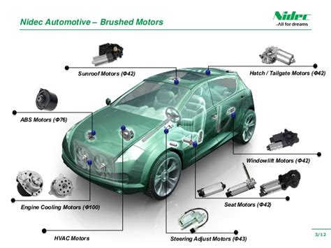 Automotive Electric Motor by Nidec Automotive Motor Americas
