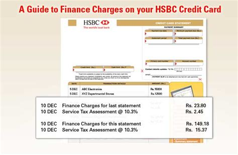 how to make hsbc credit card payment hsbc india