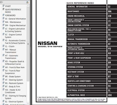 free service manuals online 1992 nissan 240sx electronic toll collection service manual auto repair manual free download 1992