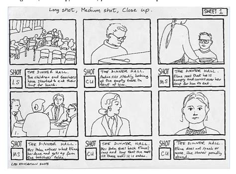 picture book storyboard storyboard how to write a production book