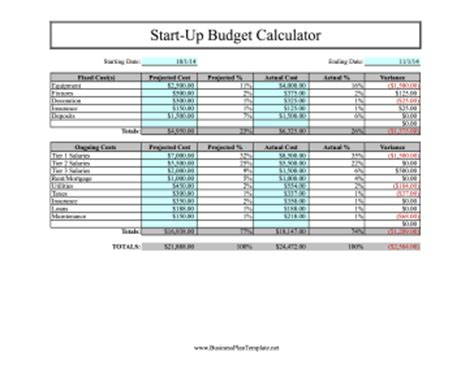 start up budget calculator