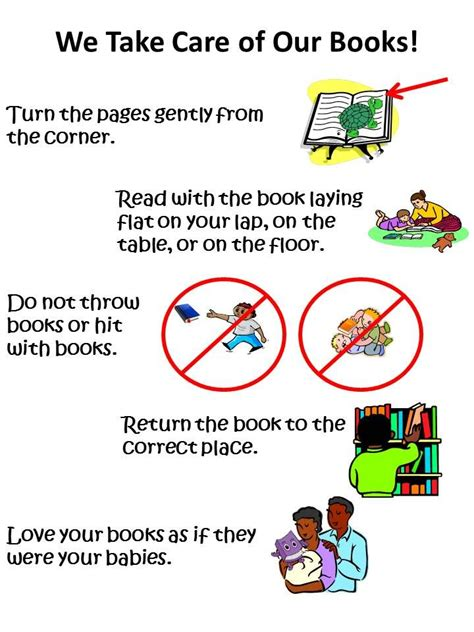 taking pictures of books taking care of books anchor chart teaching
