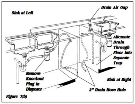 Alternatives To Framing unconventional dishwasher installation questions