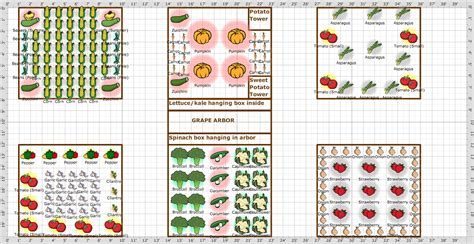 small garden layout 4x8 raised bed vegetable garden layout small backyard