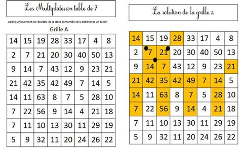 multiplidessin du chien colorier les r 233 sultats du table de multiplication donn 233 e ce1 ce2