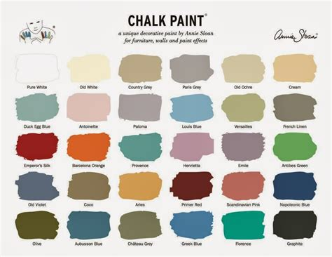 chalk paint chalk paint review chalk painting
