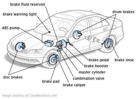 repair anti lock braking 1997 toyota corolla parking system brake system