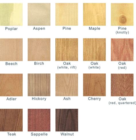 types of woodwork different types of wood cabinets540 x 556 58 kb jpeg x