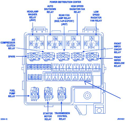 2004 Chrysler Sebring Fuse Box Diagram by Chrysler Sebring 2004 Distribution Center Fuse Box Block