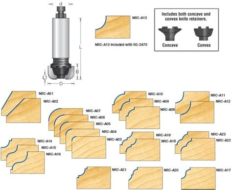where can i learn woodworking 17 best images about workshop router bits and profiles on