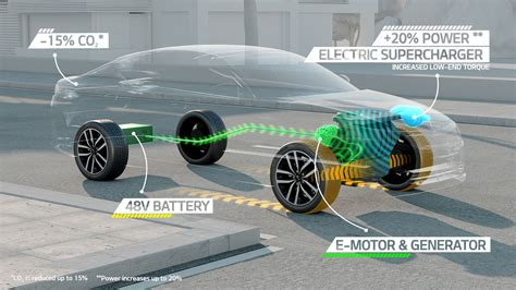 Electric Motor Technology by Kia Motors Shows Next Generation Technology At Geneva