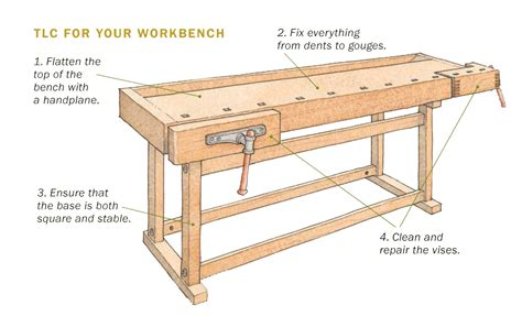 woodworking plan woodworking workbench plans basic crafts wood