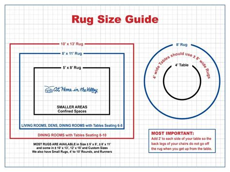 area rug sizes 28 images how big should a bedroom rug