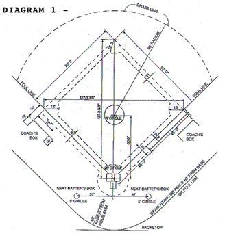 t ball field diagram