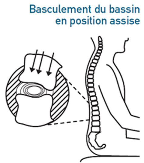 l ergonomie contre les douleurs au bureau le manageur sportif